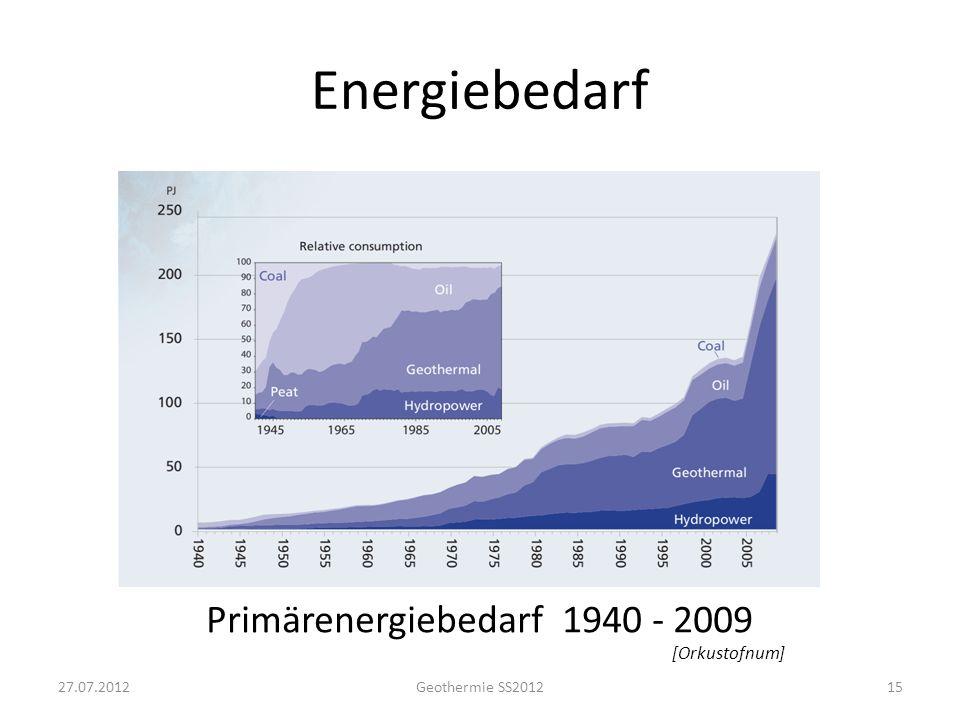 Energiebedarf Energiebedarf 2009 [Orkustofnum] 27.07.2012